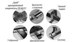 Кріплення гіпсокартону до профілю: які саморізи використовувати