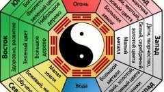 Багуа - магічний восьмикутник
