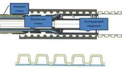 Види і з'єднання труб для каналізації