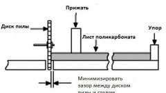 Чим швидко і якісно різати монолітний полікарбонат?