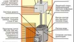 Чим краще для лазні баки для води з нержавіючої сталі?