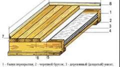 Чим утеплити підлоги в дерев'яному будинку
