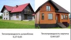 Що краще для будівництва: цегла або шлакоблок?
