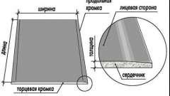 Способи обробки віконних укосів
