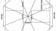 Дизайн квартири по фен-шуй: філософія благоустрою