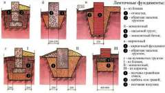 Фундамент - основа основ будь-якої споруди