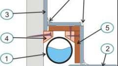 Гіпсокартонні конструкції як елемент інтер'єру туалету