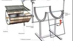 Виготовлення саморобного мангала з підручних матеріалів
