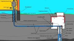 Як швидко пробурити свердловину в колодязі і повноцінно користуватися водою?