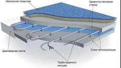 Як і чим вирівняти бетонну стяжку