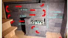 Як контролювати температуру нагрівання печі?