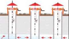 Як знайти підземну воду і зробити колодязь