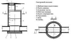 Як організувати ремонт і чистку колодязя?