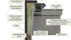 Як пофарбувати укоси на вікнах в квартирі: етапи обробки