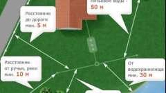 Як правильно встановити септик на заміській ділянці?