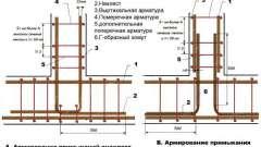 Розраховуємо арматуру для стрічкового фундаменту