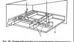 Як зробити монтаж гіпсокартону на стелю: інструктаж від майстрів