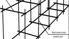 Як розрахувати кількість арматури на куб бетону
