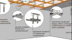 Як зробити підвісні стелі з гіпсокартону своїми руками