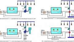 Як зробити систему поливу своїми руками