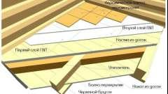 Які нюанси укладання керамічної плитки в парній?