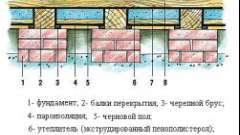 Капітальне утеплення підлоги в дерев'яному будинку
