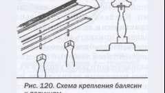 Кріплення балясин на сходи: правила монтажу