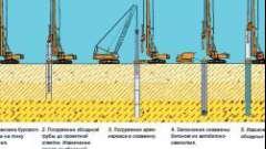 Монтаж буронабивної фундаменту з ростверком