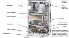 Монтаж настінних газових котлів опалення