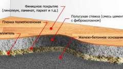 Облаштування стяжки з фіброволокном