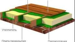 Основні способи теплоізоляції підлоги в будинку