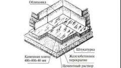 Особливості та характеристики музичного бетону