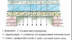 Особливості теплоізоляції лазні з шлакоблоку