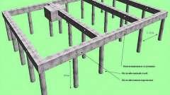 Особливості зведення фундаменту з азбестових труб