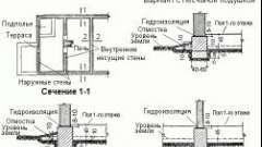 Особливості заливки стрічкового фундаменту