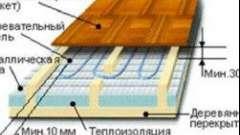 Пиріг статі на дерев'яних перекриттях і теплих підлогах