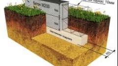 Плаваючий фундамент - плита на насипному ґрунті