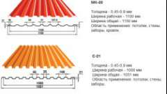Профнастил стіновий - характеристики і правила монтажу
