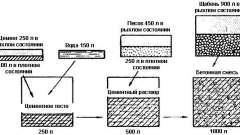 Промислові бетонні підлоги: міцність на століття