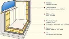 Роботи по реконструкції балкона або лоджії