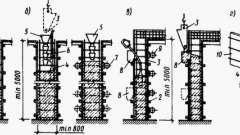 Роботи із заливки колон бетоном