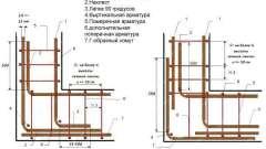 Розрахунок кількості арматури для стрічкового фундаменту
