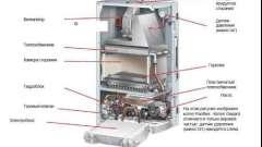 Рекомендації по вибору настінного газового котла