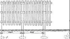 Керівництво про те, як встановити паркан на дачі