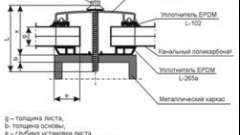 Стільниковий полікарбонат і правила його монтажу