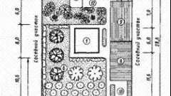 Рекомендації по створенню дизайну садової ділянки