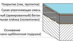 Способи зміцнення бетонної підлоги