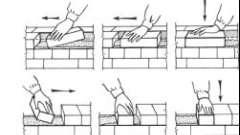 Стандартна цегляна кладка стін