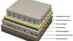 Стяжка підлоги: технологія процесу