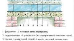 Технології утеплення підлоги першого поверху в дерев'яному будинку